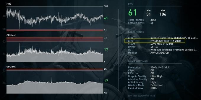 Assassin Creed Odyssey Benchmark RTX2080