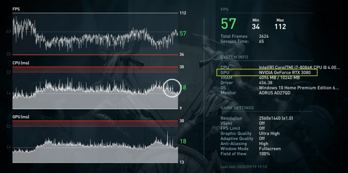 Assassin Creed Odyssey Benchmark RTX3080